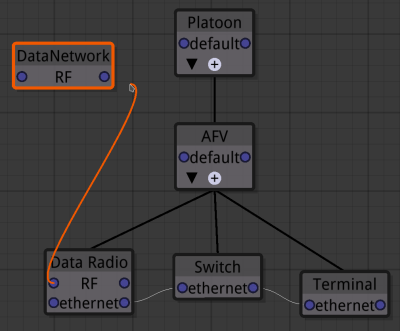 Portion of a model being built in UI